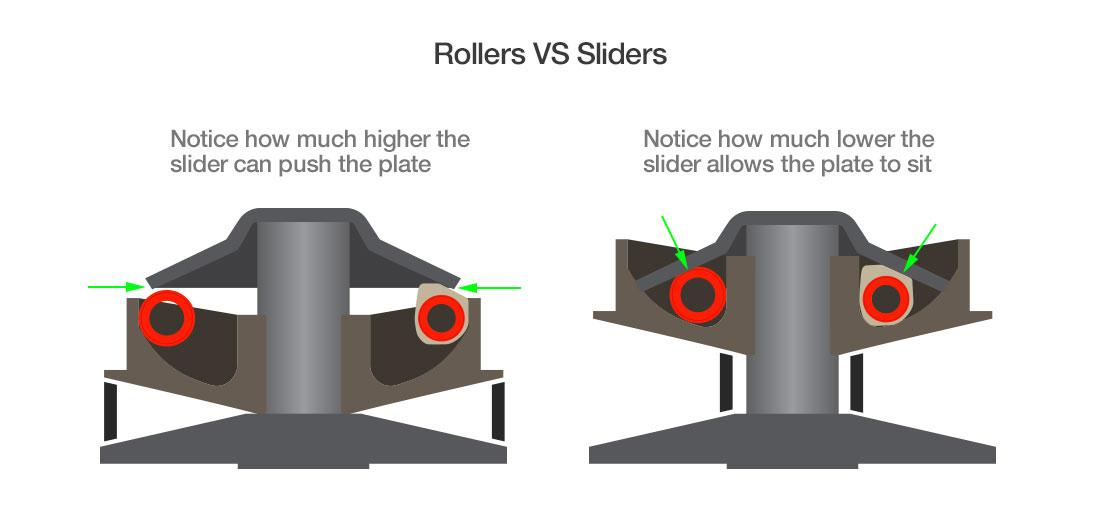 sloder_vs_roller